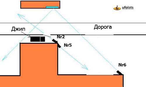 Схема расположения видеокамер